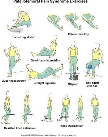 kneecap stretches