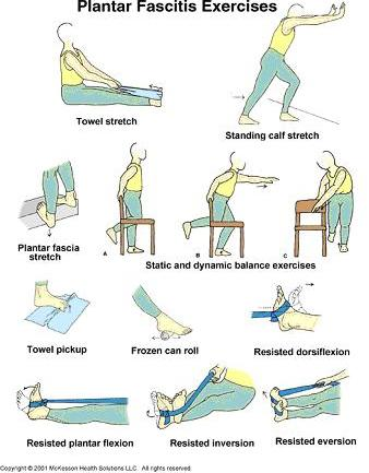 heel pain stretches